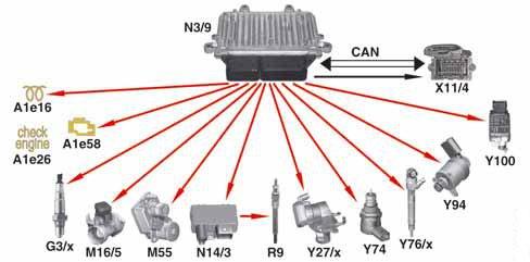 13-signaux-sortie-diagnostic-obd-2-moteur-diesel.jpg