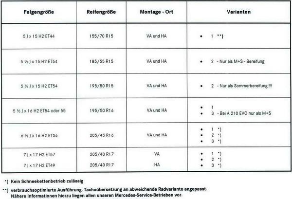 RadReifenW168.jpg