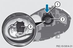 Ampoule Feux De Croisement Mercedes Classe B De
