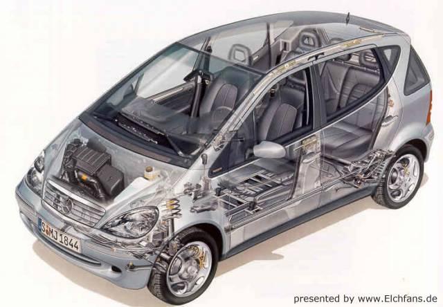 Mod Car Mechani