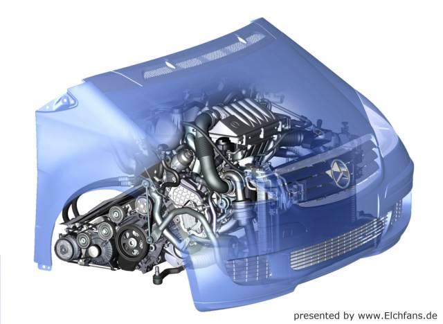 Motor Und Getriebe